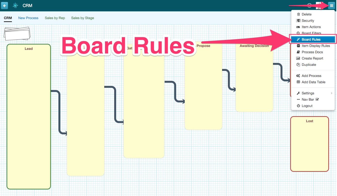 go to board rules